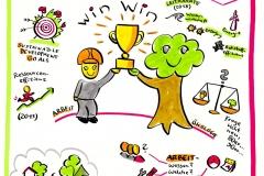 NAGUT_Win-Win